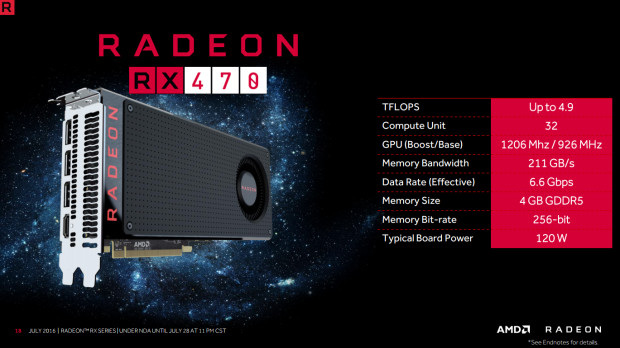 AMD is rumoured to be decreasing the price of their RX 470 in response to Nvidia's GTX 1050Ti