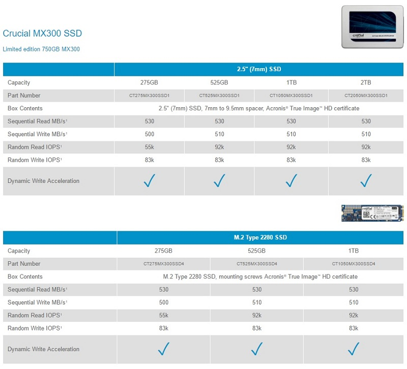 Crucial MX300 SSD 1050GB Review