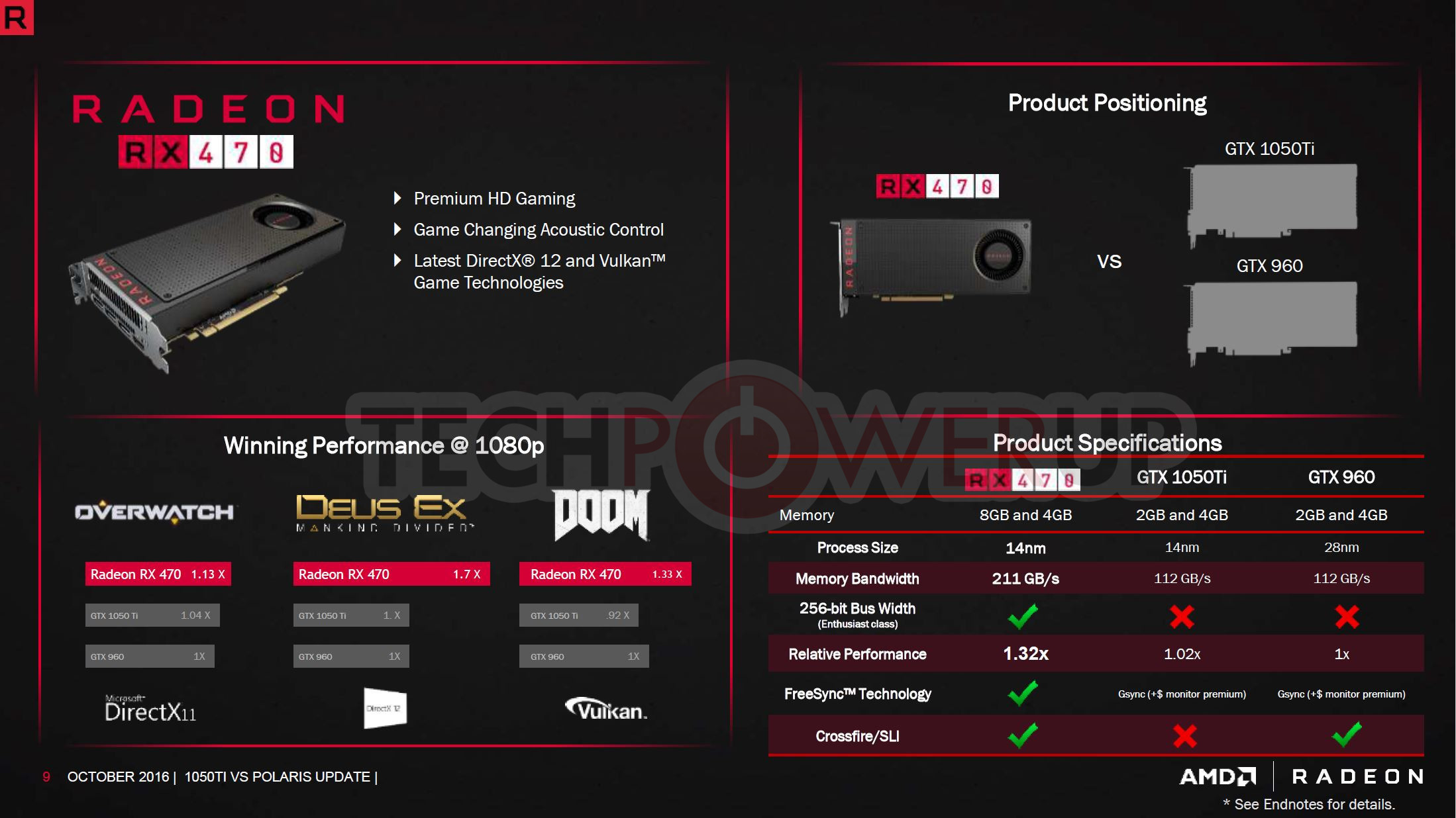 AMD markets their RX 400 series as the best for 1080p gaming
