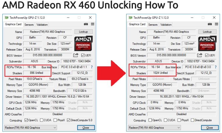 AMD's RX 460 can be unlocked to gain 128 extra GPU cores