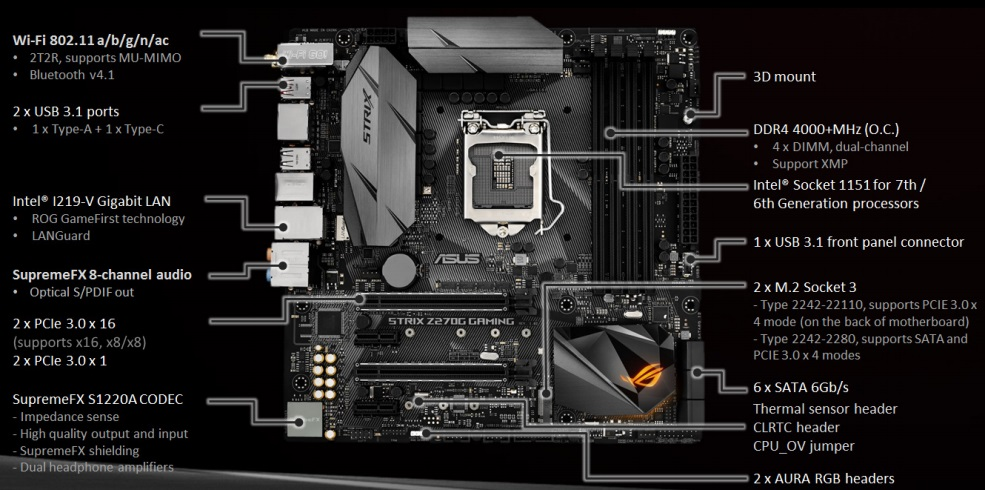 ASUS ROG Z270G Gaming Strix motherboard Preview