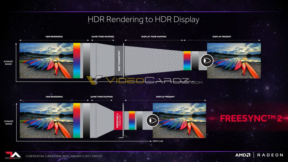AMD to announce FreeSync 2 at CES 2017