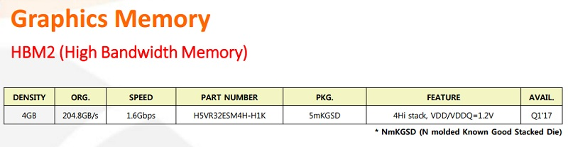 SK Hynix updates their product catalog with HMB2 memory
