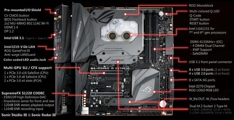 Image result for Asus ROG Maximus IX Extreme