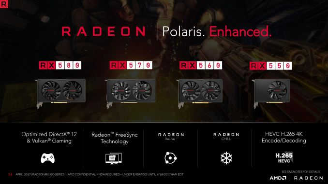 AMD release their Radeon Software 17.4.3 Driver