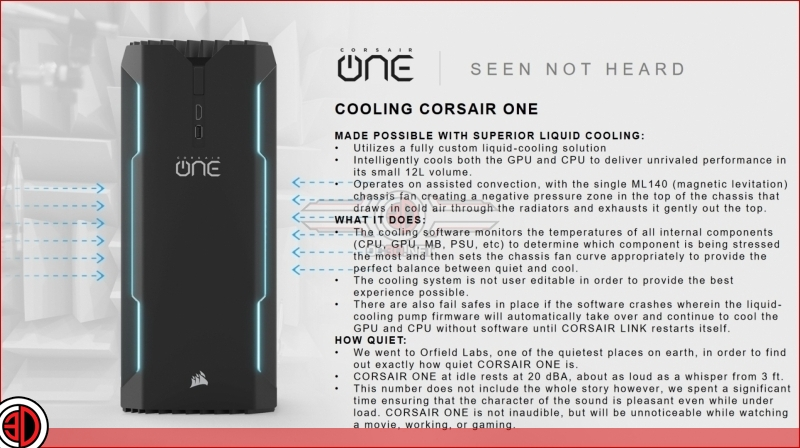 Corsair One Review