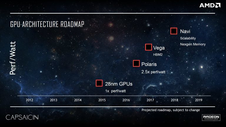 AMD are expected to detail Zen+, Navi and Vega at their Financial Analyst Day