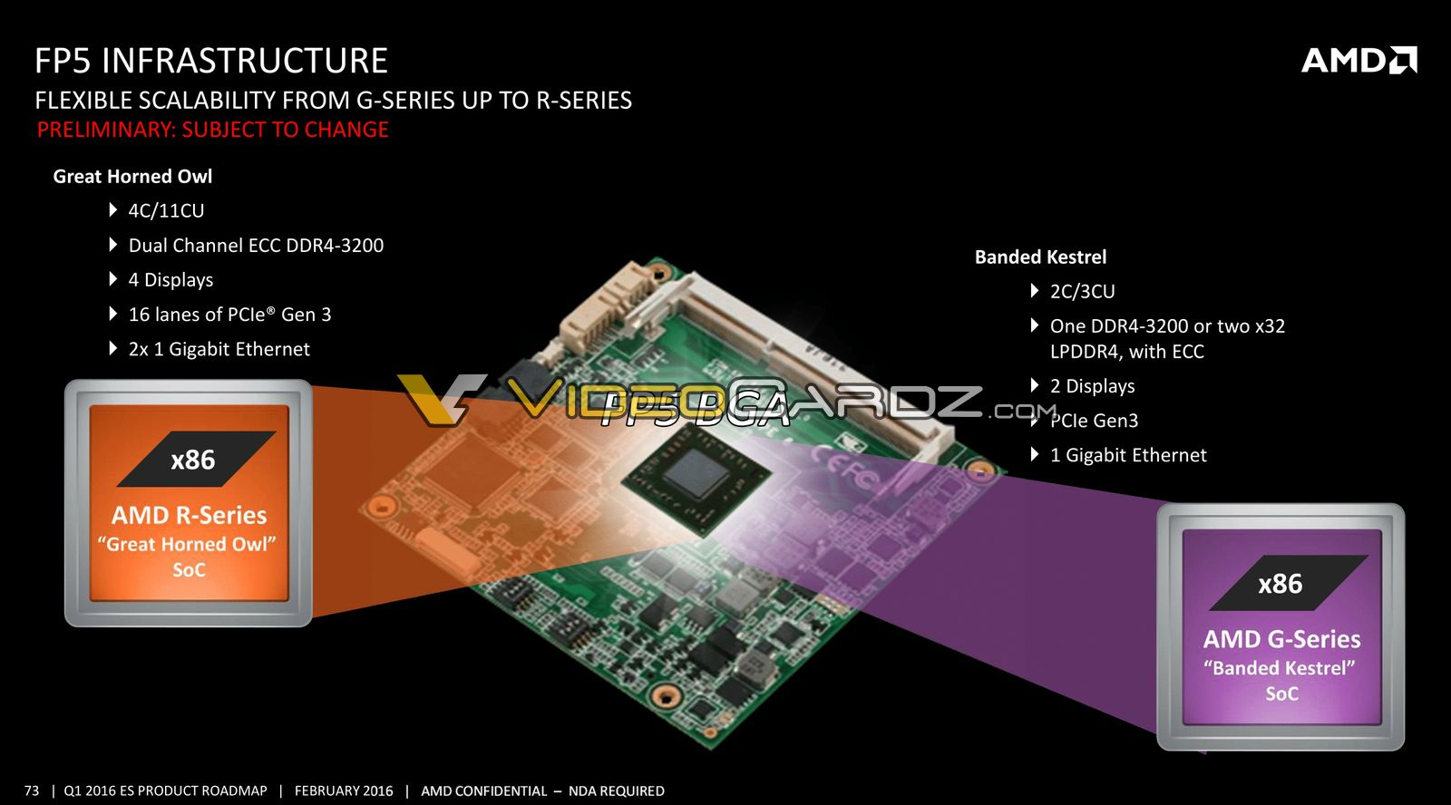 Leaked AMD roadmaps reveal more about Zen-based APUs