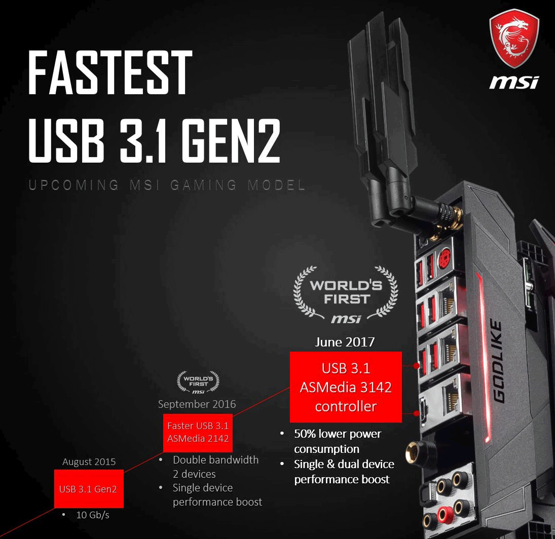 MSI tease their X299 Godlike motherboard