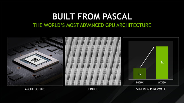 Nvidia has announced their new Geforce MX150 mobile graphics processor
