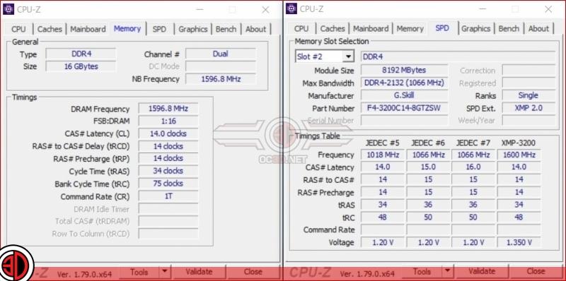 AMD Ryzen memory optimisation trick