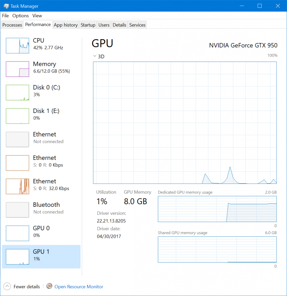 Microsoft adds GPU performance to Windows Task Manager