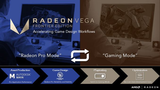 AMD releases their Readon Vega Frontier Edition