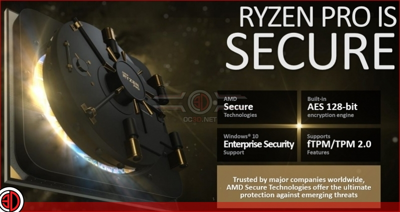 AMD announces their new Ryzen Pro series of Desktop CPUs