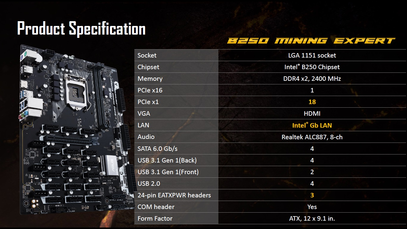 ASUS reveals their B250 Expert Mining motherboard