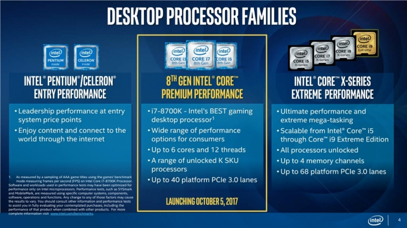 Intel officially reveals their Z370 Coffee Lake series of CPUs