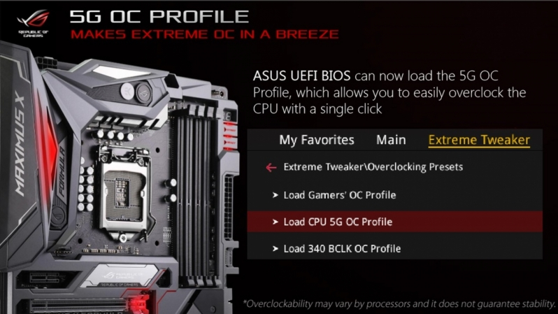 It looks like at least some ASUS motherboards will feature a 5GHz Auto OC feature