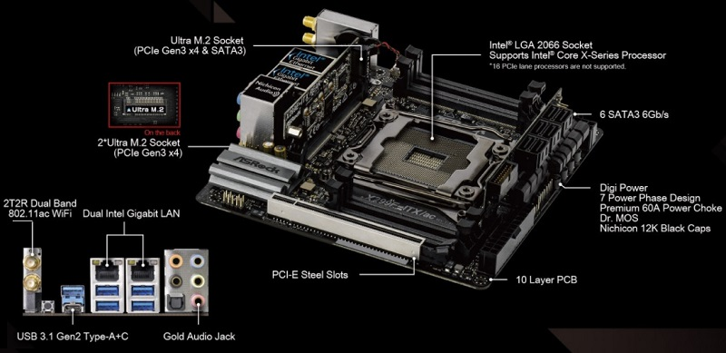 ASRock announces their X299E-ITX/ac motherboard