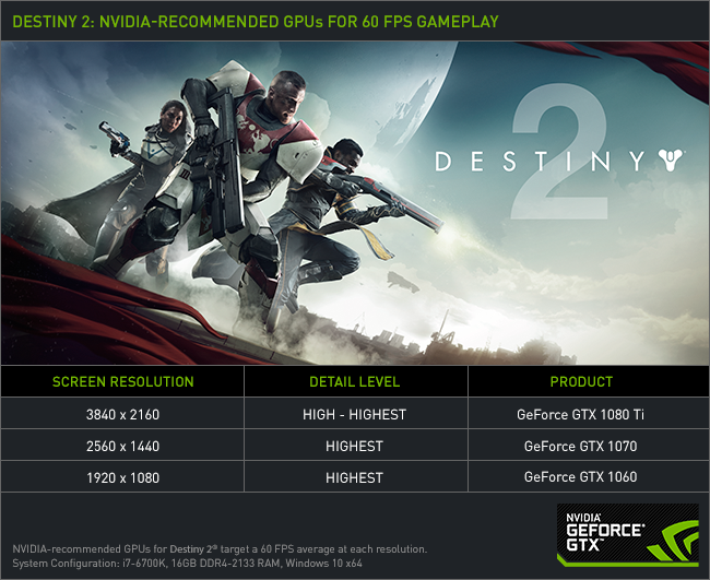Nvidia releases their 388.00 Game Ready driver for Destiny 2 and Assassin's Creed: Origins