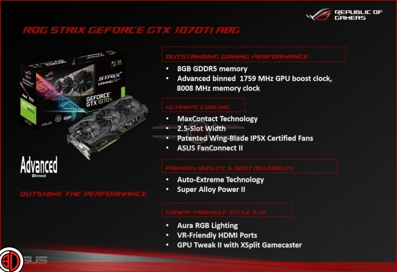 ASUS Strix GTX 1070 Ti Preview