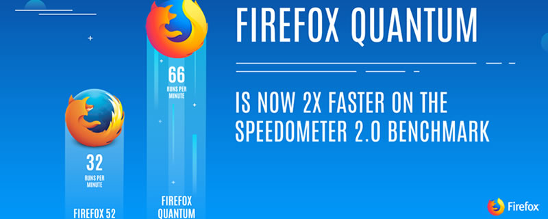 The Firefox Quantum Browser has now launched