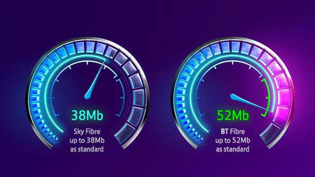 ASA Clamps down on Broadband Speed claims in ads