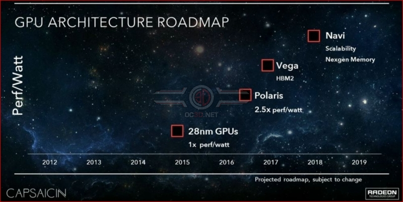 AMD's Navi architecture has been referenced in AMD's Linux drivers