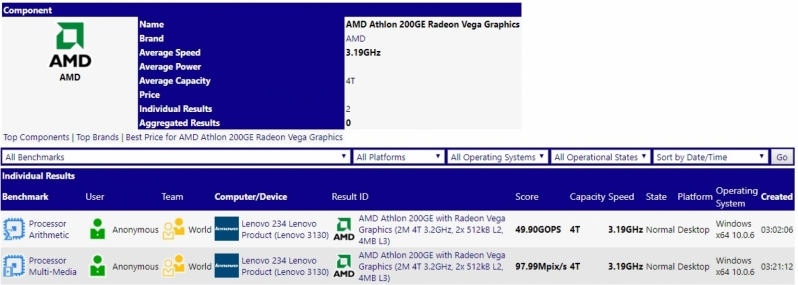 AMD Dual-core Quad-Thread Athlon 200GE with Vega graphics appears on SiSoftware database