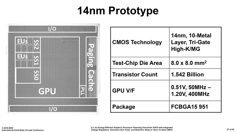 Intel reveals 14nm discrete GPU design at ISSCC