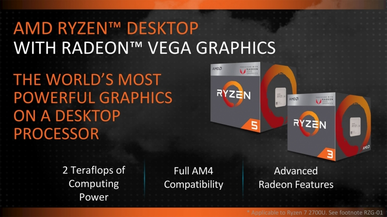 AMD hasn't released new Radeon Drivers for Raven Ridge since launch