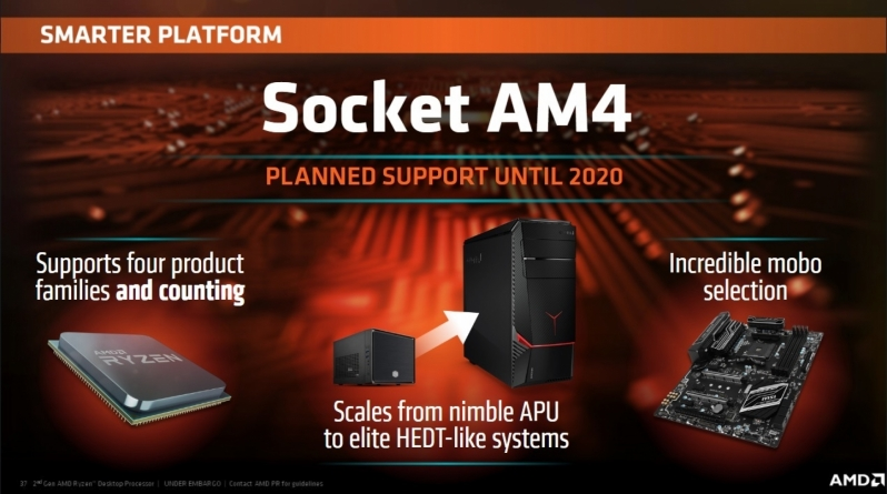 AMD reaffirms commitment to AM4 socket until 2020