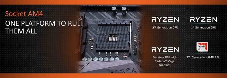 AMD will supply Ryzen 2nd Gen users with Boot Kits to update their BIOS'