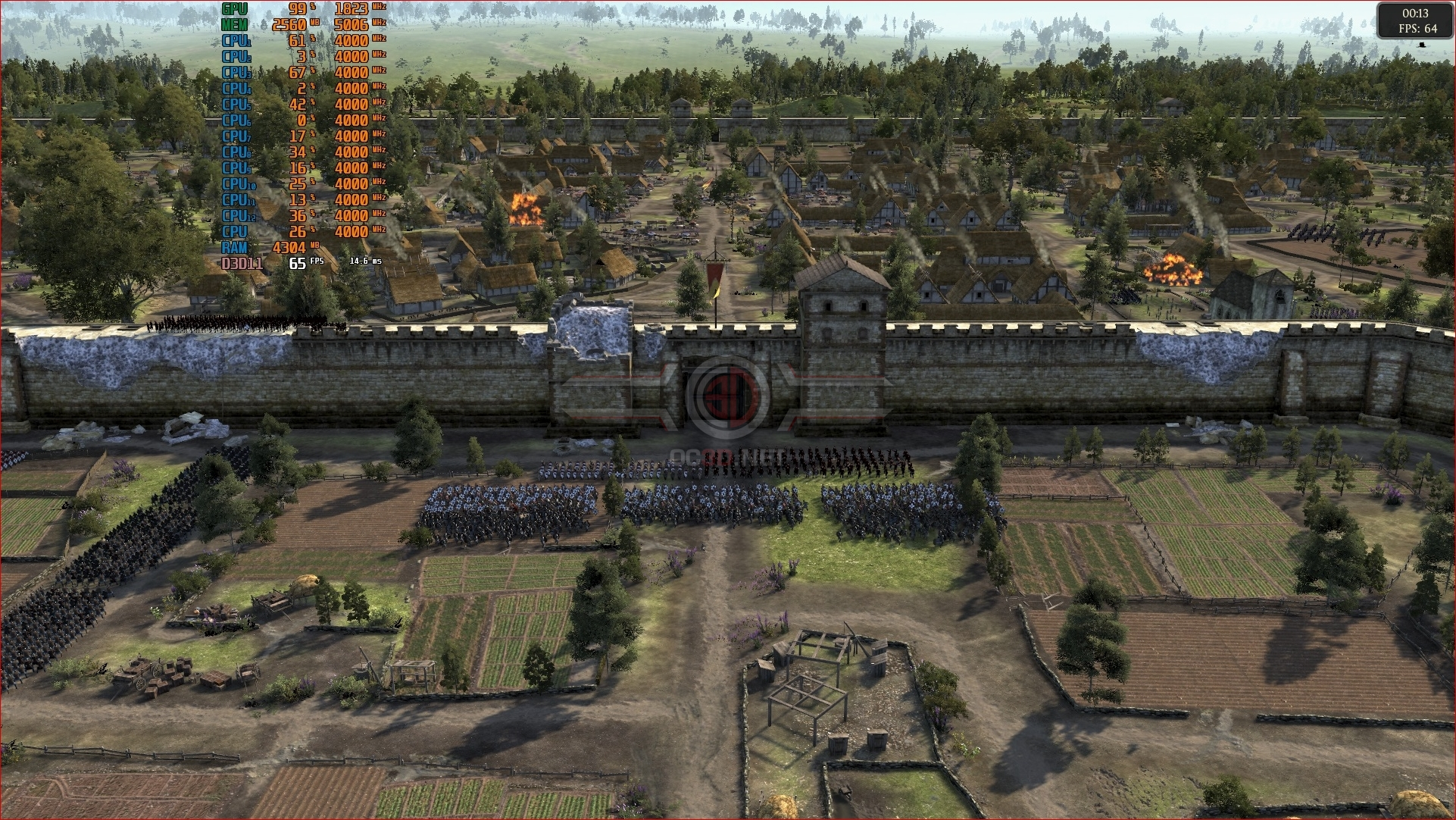 Total War Saga: Thrones of Britannia PC Performance Review