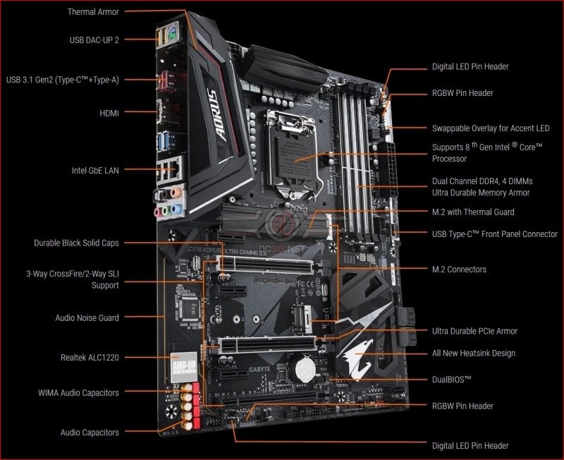 Gigabyte Z370 Aorus Ultra Gaming 2.0 ... Review?