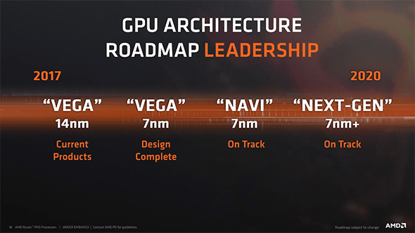 AMD details future 7nm CPU and GPU designs