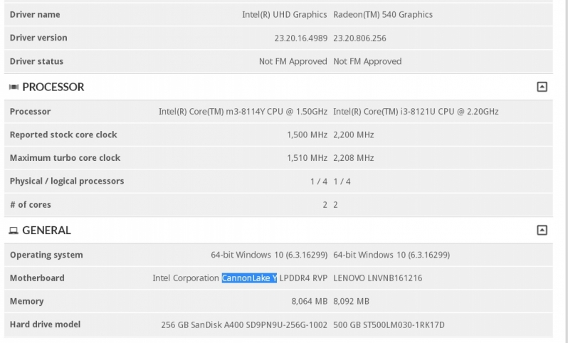 Intel Cannon Lake m3 processor spotted on 3DMARK