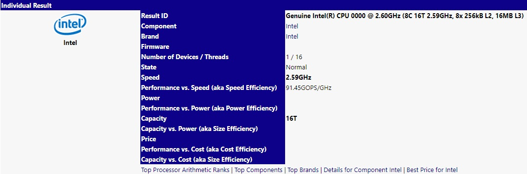 Intel 8-core Coffee Lake CPUs have started to appear on the SiSoftware Database