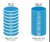 Intel and Micron launch 96-layer TLC and 64-layer QLC NAND