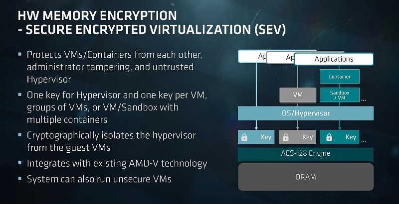 AMD's EPYC SEV encryption reportedly