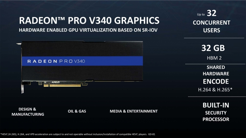 Dual Vega 10 Radeon PRO V340 graphics solution spotted