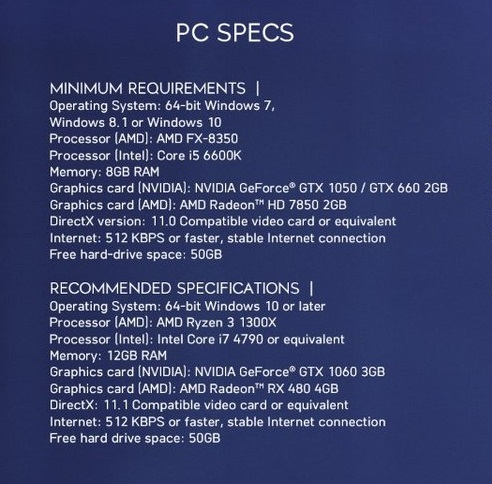 EA released PC system requirements for Battlefield V's Closed Alpha