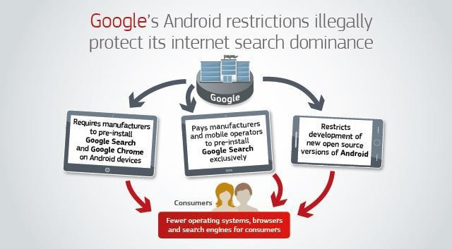 A European Commission has fined Google â?¬4.34 billion for breaking antitrust law