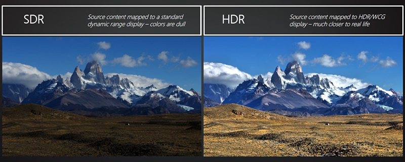 HDR found to have a significant impact on Nvidia Graphics performance