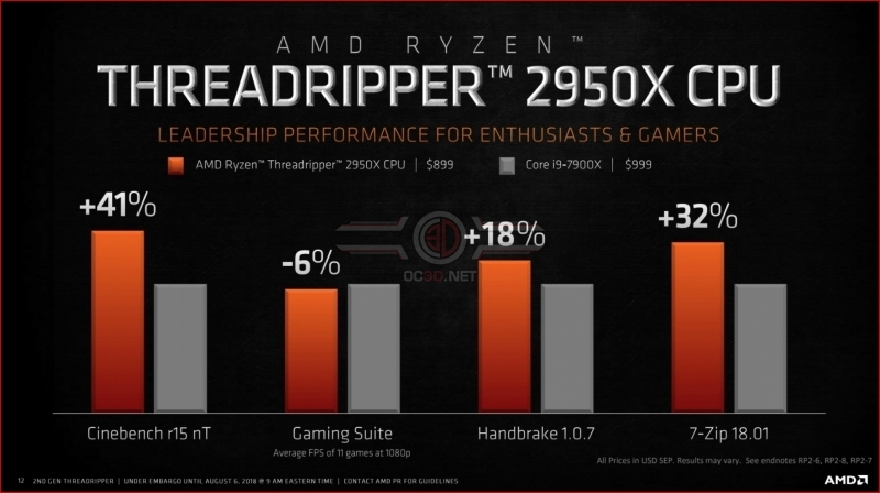 AMD Ryzen 2nd Generation Threadripper 2950X and 2990WX Review