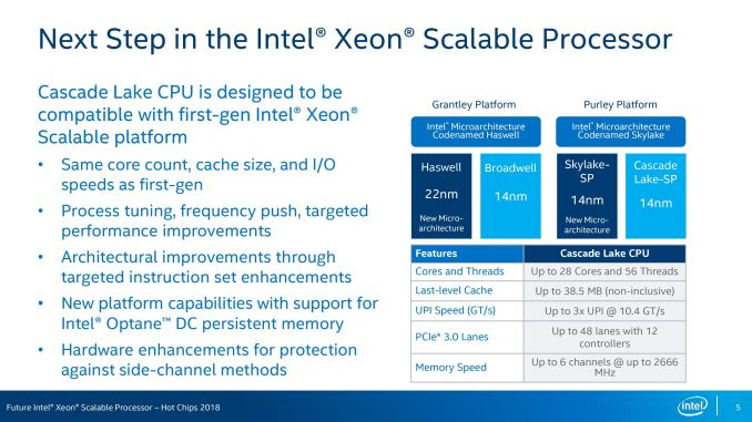 Intel discusses Cascade Lake at Hot Chips - Spectre Mitigations and Performance