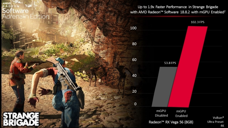 Strange Brigade is the first game to support Vulkan with Multi-GPU capabilities