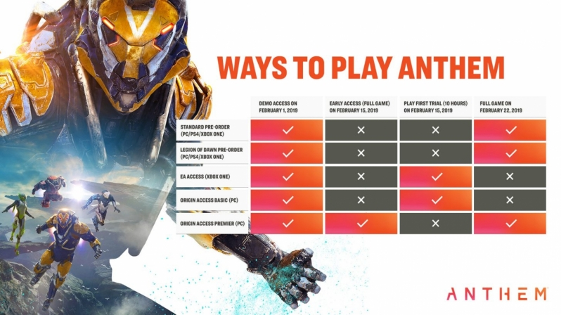 EA details Demo and Early Access plans to Anthem