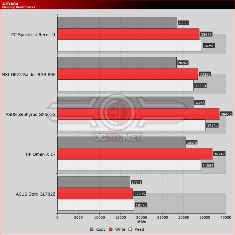 PC Specialist Recoil II GTX 1060 Laptop