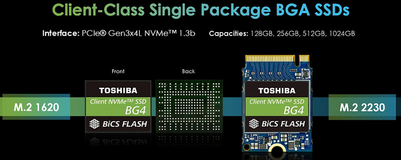 Toshiba Reveals Single Package 1TB SSD with PCIe Gen 3 x4 Performance