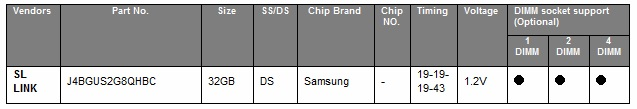 ASUS Expands Memory Support on Z390 - Up to 128GB Now Supported
